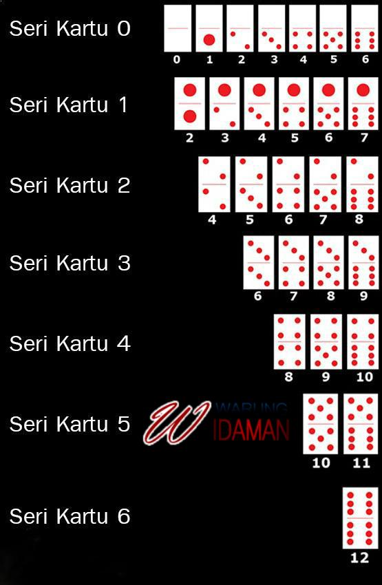 seri kartu domino