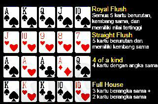 kombinasi kartu jackpot poker online